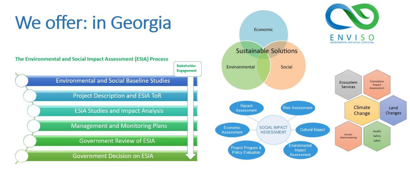environmental assessment office needed - 1316×569